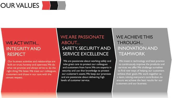 G4S Our Values Image